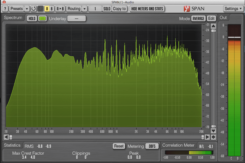 Frequency curve of a reference track