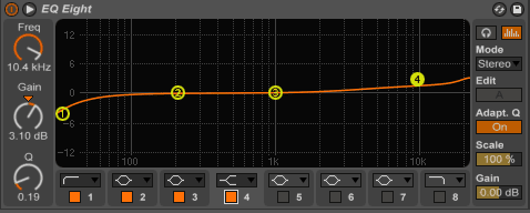 Use EQ after compression to boost the top end