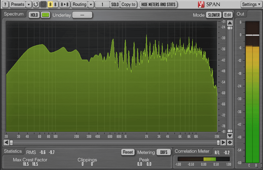 use a spectrum analyzer when mastering electronic dance music